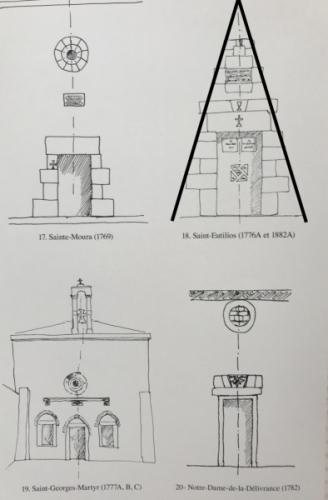 Image 5: Pyramid 5 St Joseph of Daraoun